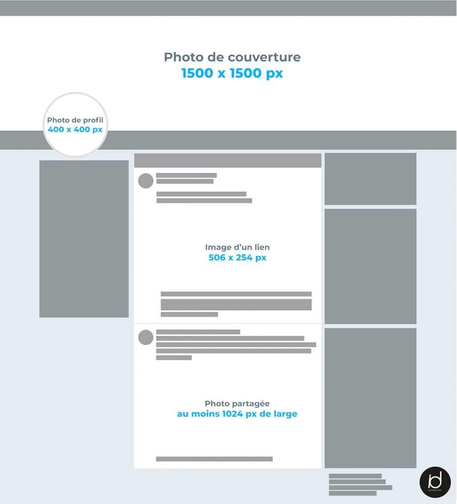 Maquette des formats de publication sur Twitter